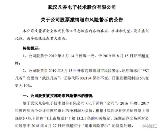 *ST凡谷(002194.SZ)撤销退市风险警示,华为射频器件供应商还能东山再起吗?