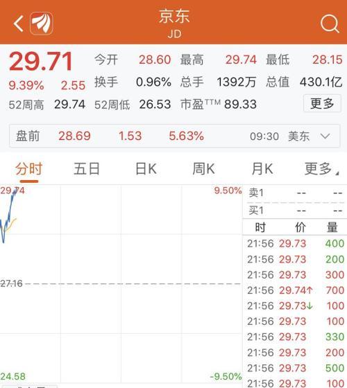 京东二季度业绩暴涨644% 性侵案后刘强东终于开腔讲话