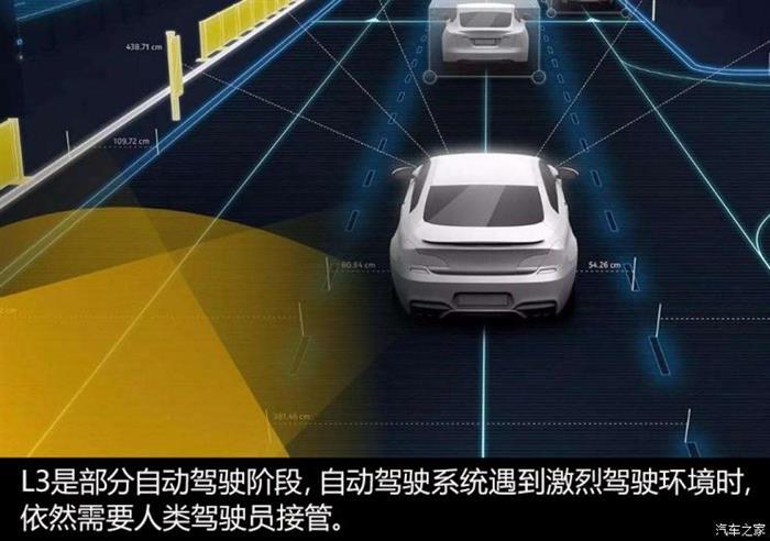 2020年自动驾驶爆发?理想丰满现实骨感