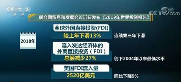 发达国家看好中国 外资加速投资布局