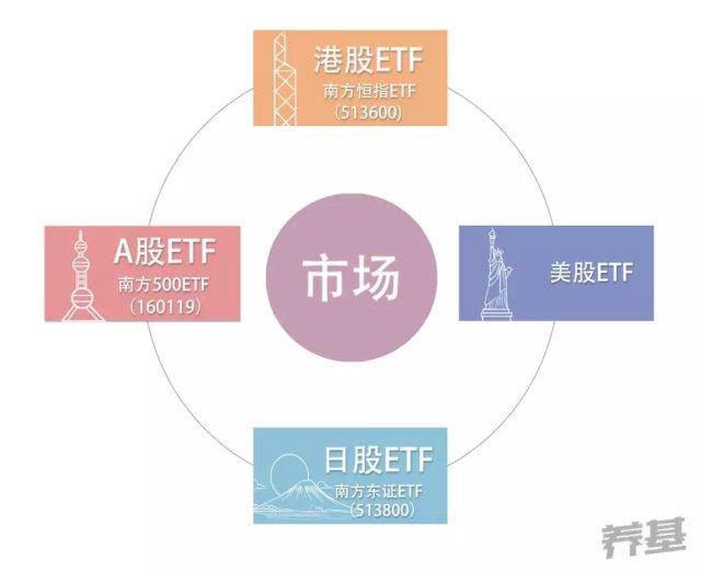 ETF:规模增长40%  一篮子要几十万?