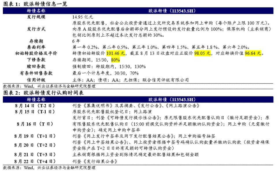 /jiajijiafang/422614.html