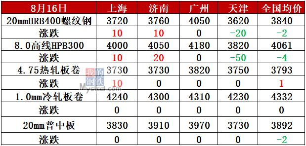 http://www.k2summit.cn/yishuaihao/904877.html