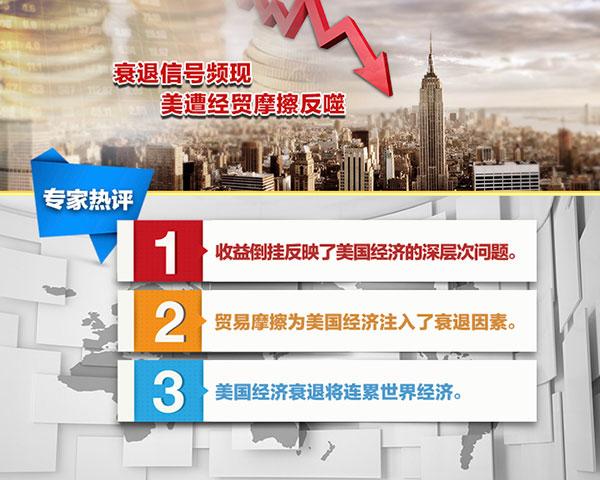 《环球视线》专家热评——李永:美经济衰退将连累世界经济