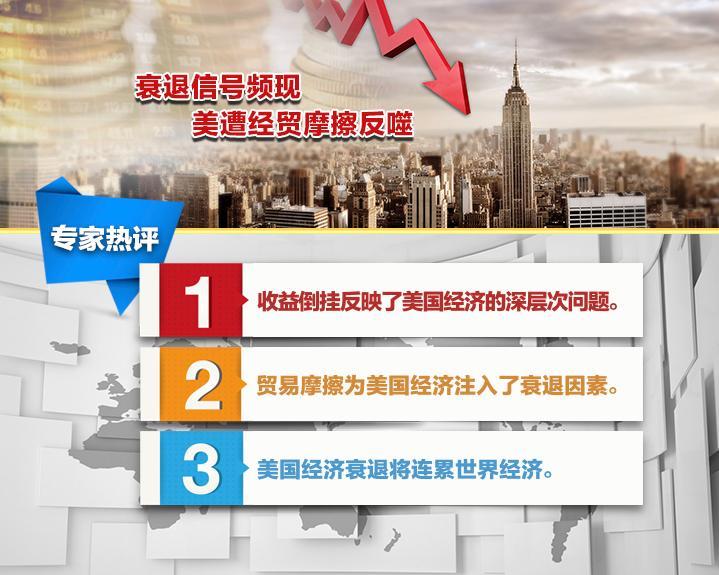 《环球视线》专家热评:美经济衰退将连累世界经济