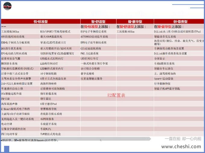 """再等11天!比亚迪""""两厢""""秦Pro将上市 预售10万起"""