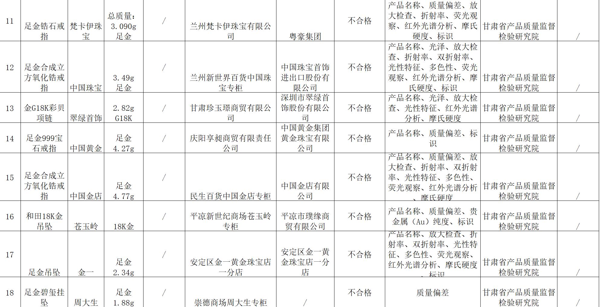 http://www.jindafengzhubao.com/zonghexinxi/50508.html