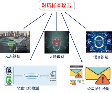 http://www.reviewcode.cn/qukuailian/67580.html