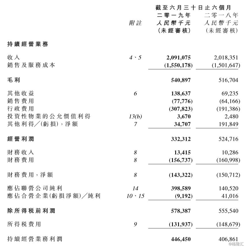 朗诗绿色集团(00106.HK)中期核心净利润大增39.1% 更名聚焦绿色科技地产