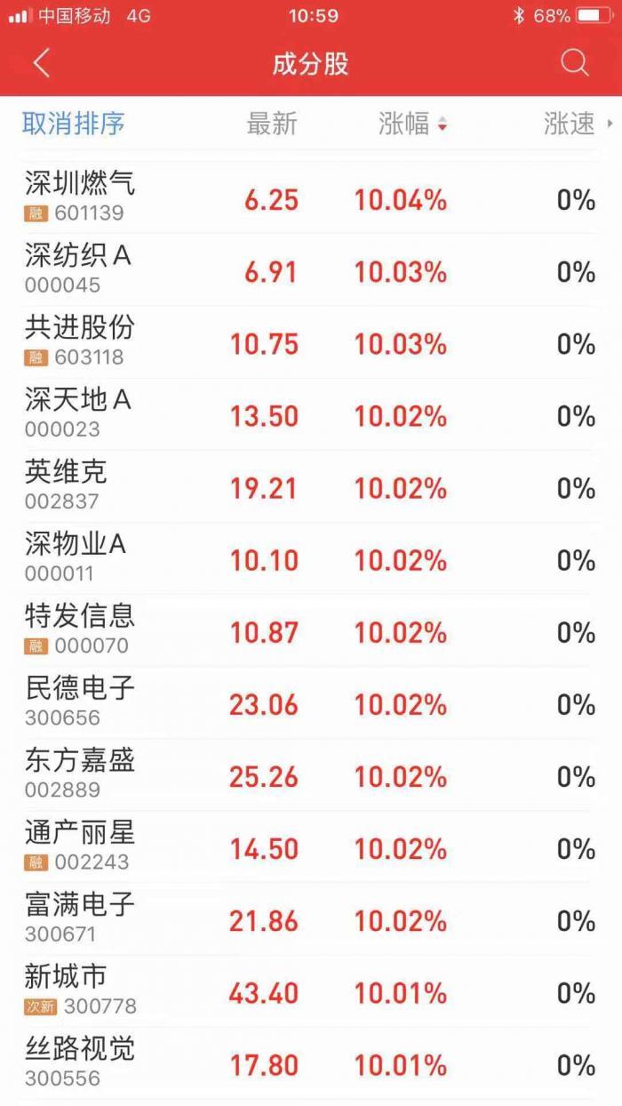 http://www.weixinrensheng.com/caijingmi/593483.html