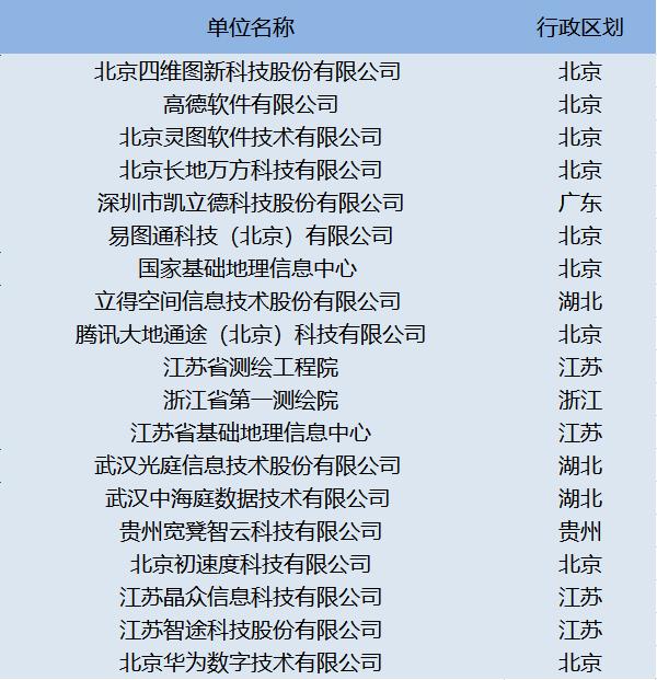 http://www.shangoudaohang.com/wuliu/191961.html