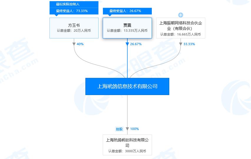 http://www.reviewcode.cn/jiagousheji/68034.html