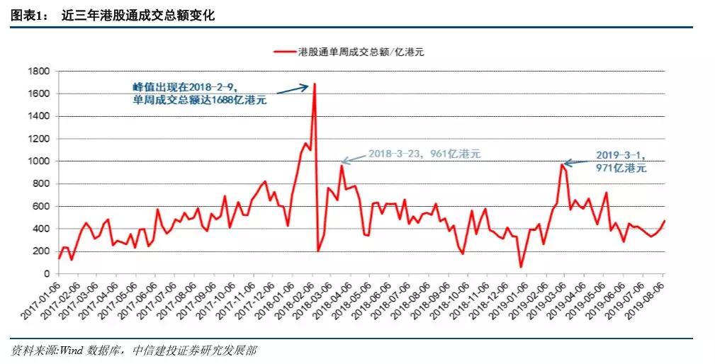 中信建投:预测中烟香港(06055)、新东方在线(01797)等12只标的9月有望调入港股通