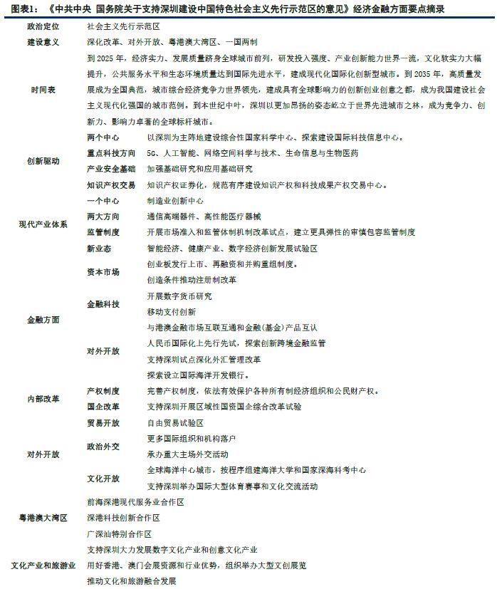 http://www.qwican.com/caijingjingji/1811551.html
