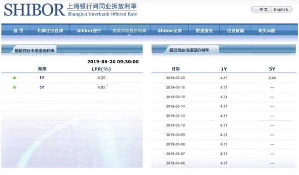 交易员看新LPR:报价市场化、9月MLF料降息