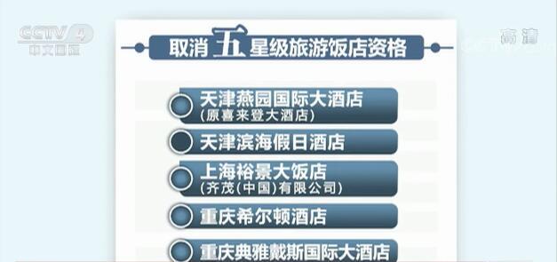 重庆希尔顿酒店等5家饭店被取消五星级旅游饭店资格