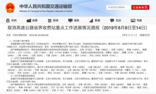 交通运输部:全国ETC用户累计达到1.07亿