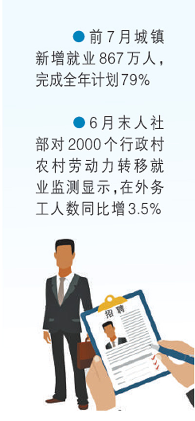 <b>人民日报:坚持就业优先 服务重点群体</b>