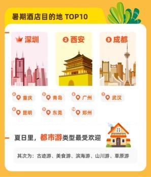 http://www.weixinrensheng.com/lvyou/619950.html