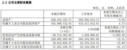http://www.weixinrensheng.com/kejika/602361.html