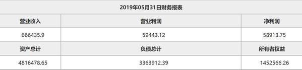 华电资本拟出清所持华泰保险股权 挂牌底价5.907亿元