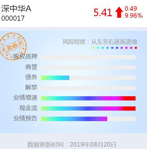 http://www.k2summit.cn/qichexiaofei/931919.html