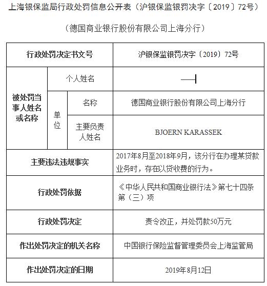 德国商业银行上海违法遭罚50万 办理某贷款以贷收费