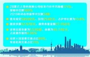 http://www.uchaoma.cn/keji/982783.html