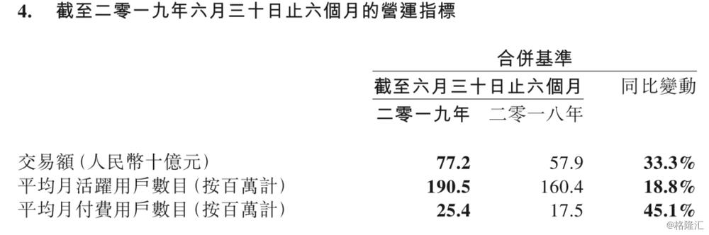 同程艺龙(0780.HK)站在估值的底部,透析规模效应下的动能切换