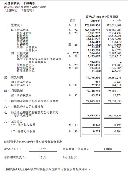 安德利果汁今年上半年营收同比下滑近三成,目前正在排队A股IPO