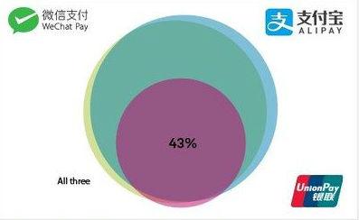 http://www.weixinrensheng.com/kejika/620674.html