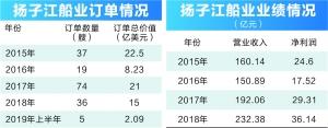 http://www.uchaoma.cn/caijing/999836.html