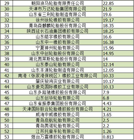 2019十字绣排行榜_皇室战争5阶要达到