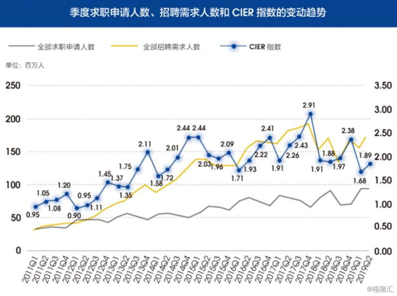 互联网招聘行业的另类风景线 有才天下猎聘(6100.HK)业绩凭什么领跑市场?