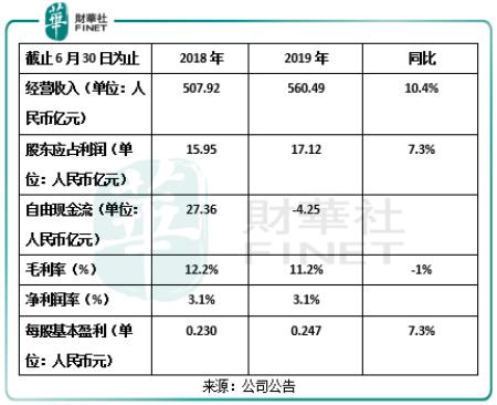 行业增长放缓,中国通信服务发展稳中有进