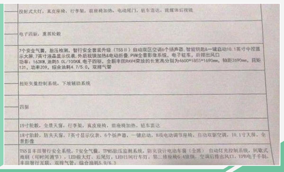 一汽丰田全新荣放配置曝光 疑似售价17.68万元起