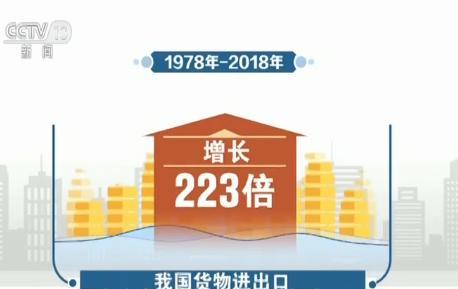 国家统计局:我国成长为全球货物贸易第一大国