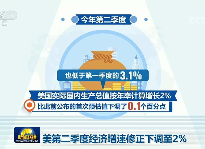 受贸易政策不确定性冲击 美下调第二季度经济增速