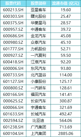 主题驱动股票池:华为即将发布Mate30,受益股一览!