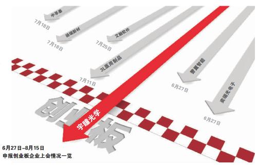 http://www.qwican.com/caijingjingji/1811545.html