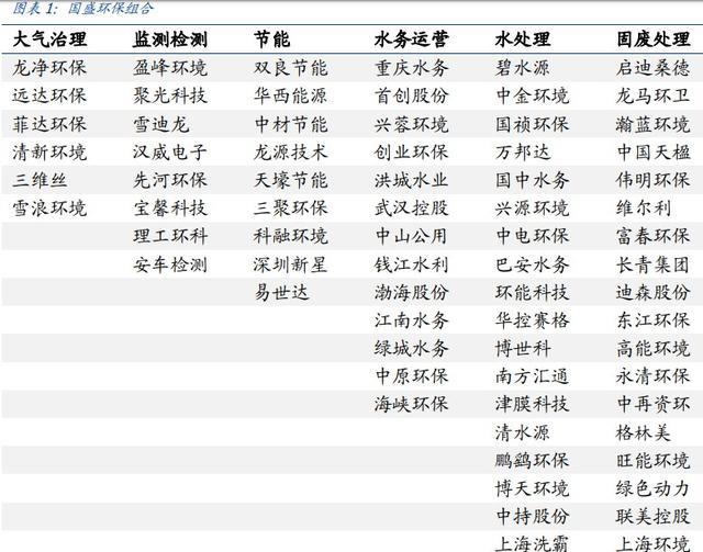 http://www.hjw123.com/huanjingyaowen/44953.html