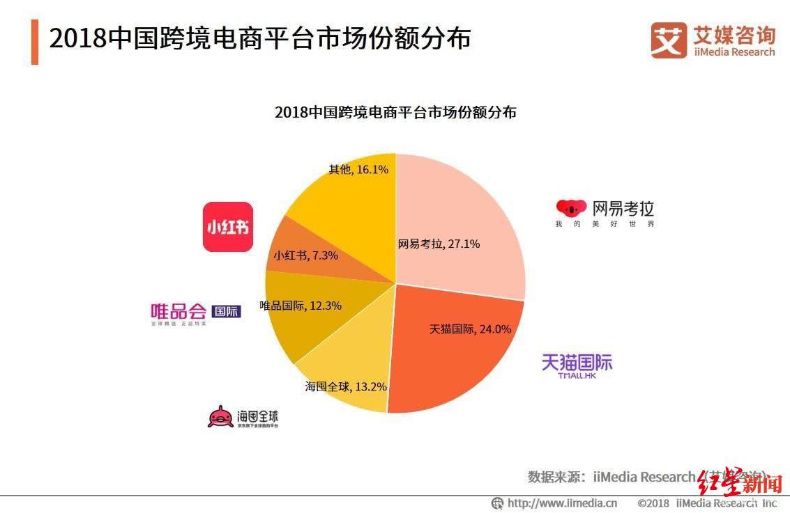 http://www.shangoudaohang.com/jinrong/208894.html