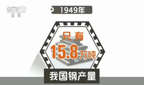 我国钢产量已占世界总产量的50%