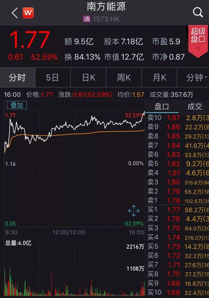 http://www.qwican.com/caijingjingji/1808118.html