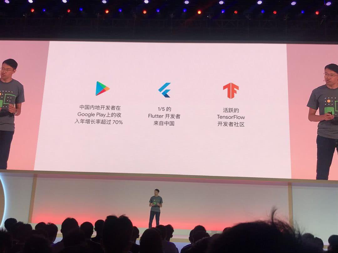 中国开发者Google Play年收入增长率超70%,谷歌在华推出新计划