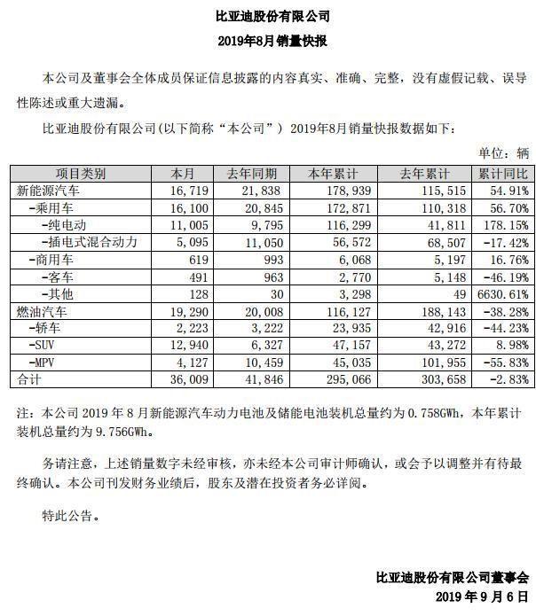 /huagongnenyuan/457156.html