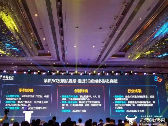 中国电信称要打造云游戏云电脑等创新终端 市场规模千万级别