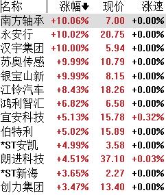 http://www.jienengcc.cn/xinnenyuan/129725.html