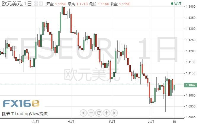 """黄金多头""""大势已去""""!?欧元、日元、黄金及原油最新短线操作建议"""