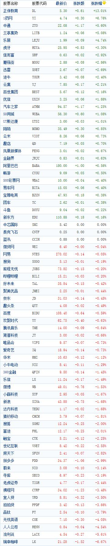 http://www.qwican.com/caijingjingji/1848142.html